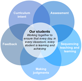 direct instruction model of teaching